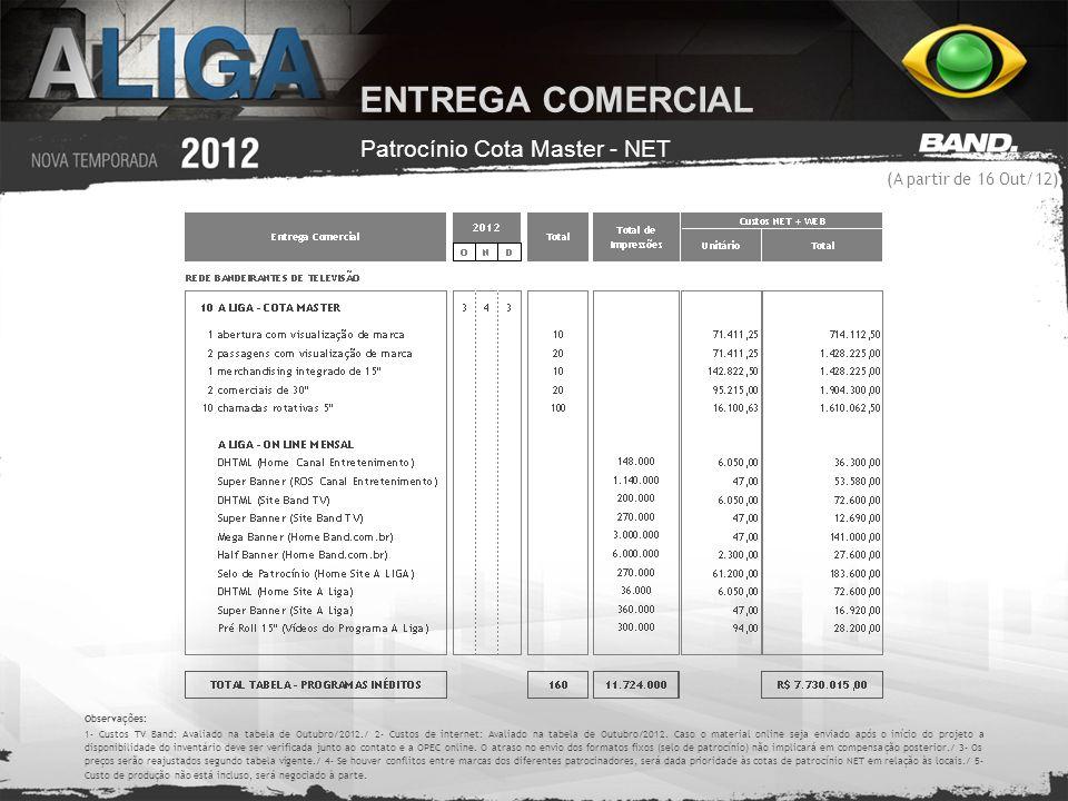 Patrocínio Cota Master - NET Observações: 1- Custos TV Band: Avaliado na tabela de Outubro/2012./ 2- Custos de internet: Avaliado na tabela de Outubro