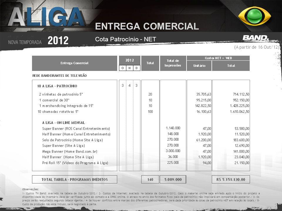 Cota Patrocínio - NET ENTREGA COMERCIAL Observações: 1- Custos TV Band: Avaliado na tabela de Outubro/2012./ 2- Custos de internet: Avaliado na tabela
