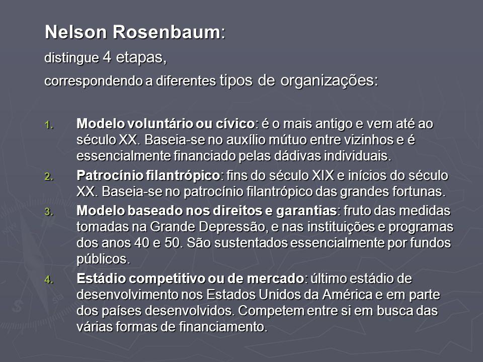 Nelson Rosenbaum: distingue 4 etapas, correspondendo a diferentes tipos de organizações: 1. Modelo voluntário ou cívico: é o mais antigo e vem até ao