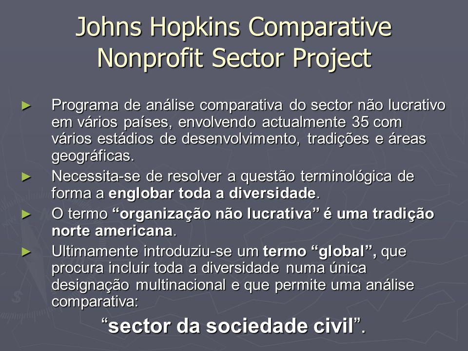 Johns Hopkins Comparative Nonprofit Sector Project Programa de análise comparativa do sector não lucrativo em vários países, envolvendo actualmente 35