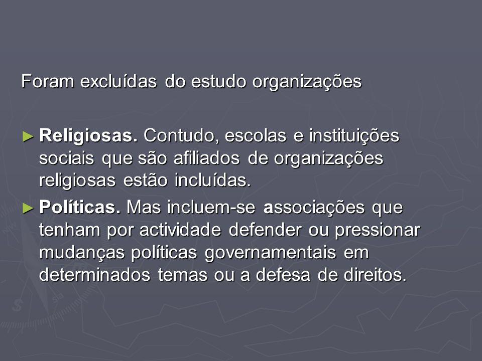 Foram excluídas do estudo organizações Religiosas. Contudo, escolas e instituições sociais que são afiliados de organizações religiosas estão incluída