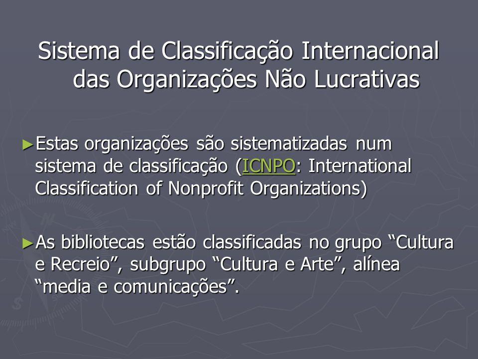 Sistema de Classificação Internacional das Organizações Não Lucrativas Estas organizações são sistematizadas num sistema de classificação (ICNPO: Inte