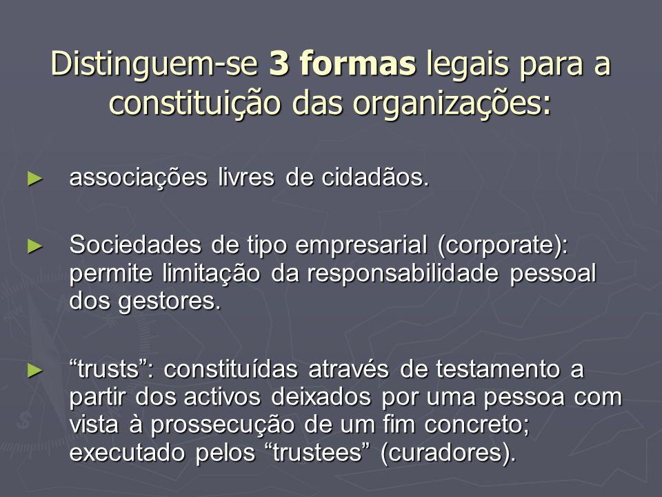 Distinguem-se 3 formas legais para a constituição das organizações: associações livres de cidadãos. associações livres de cidadãos. Sociedades de tipo