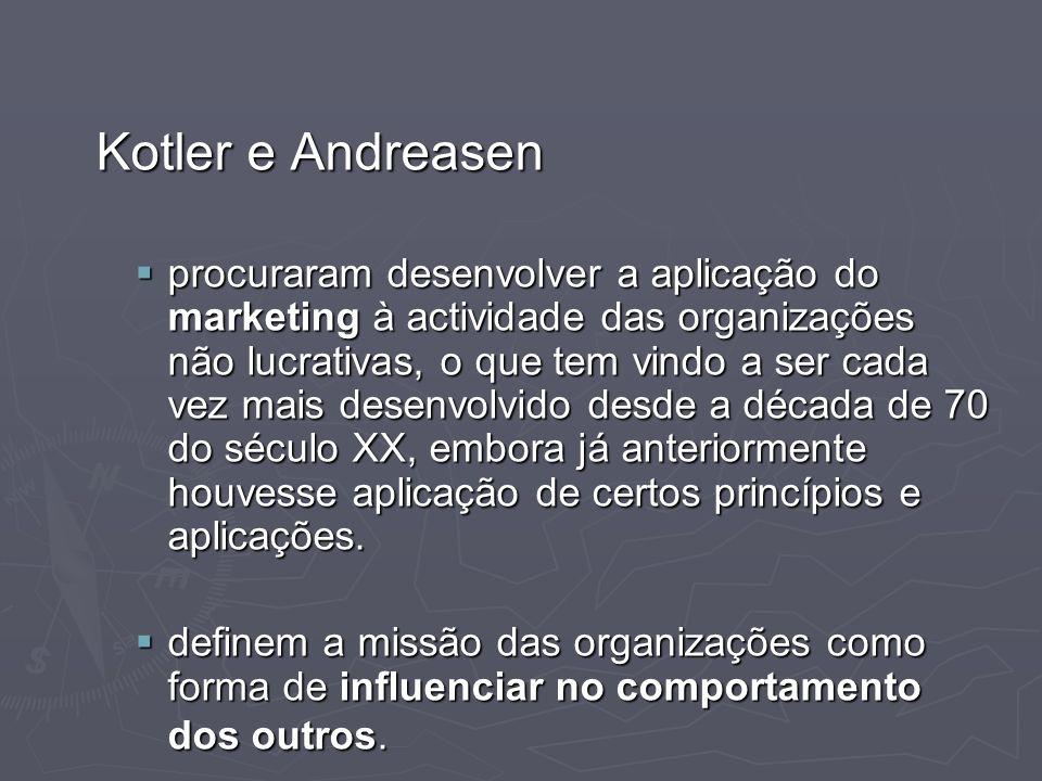 Kotler e Andreasen procuraram desenvolver a aplicação do marketing à actividade das organizações não lucrativas, o que tem vindo a ser cada vez mais d