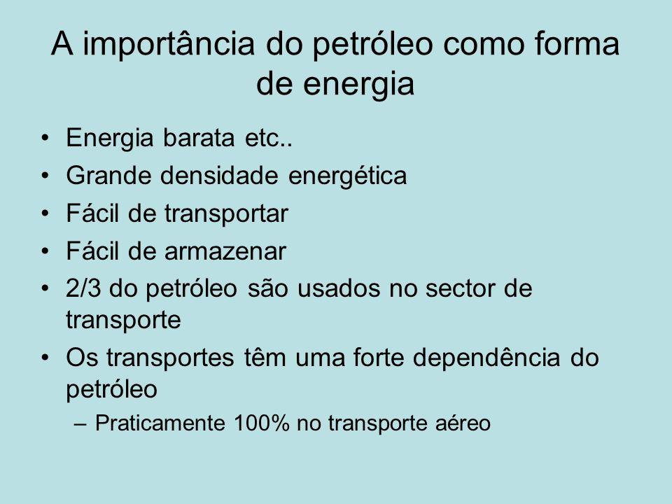 A importância do petróleo como forma de energia Energia barata etc.. Grande densidade energética Fácil de transportar Fácil de armazenar 2/3 do petról