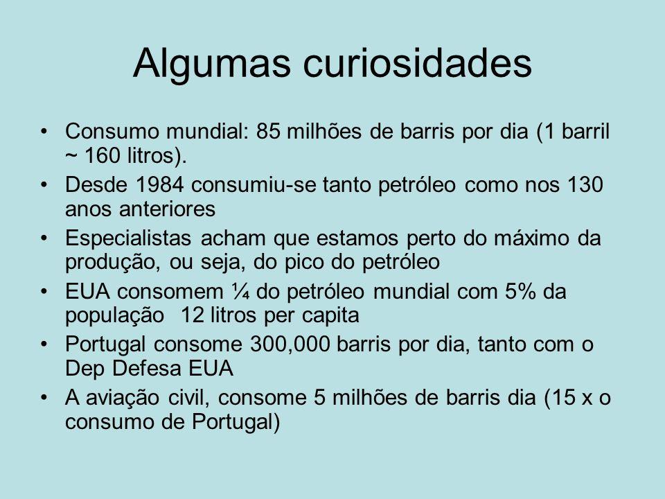 Algumas curiosidades Consumo mundial: 85 milhões de barris por dia (1 barril ~ 160 litros). Desde 1984 consumiu-se tanto petróleo como nos 130 anos an