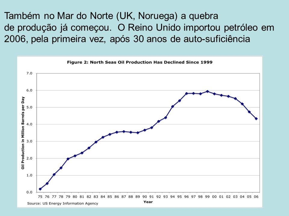 Também no Mar do Norte (UK, Noruega) a quebra de produção já começou. O Reino Unido importou petróleo em 2006, pela primeira vez, após 30 anos de auto
