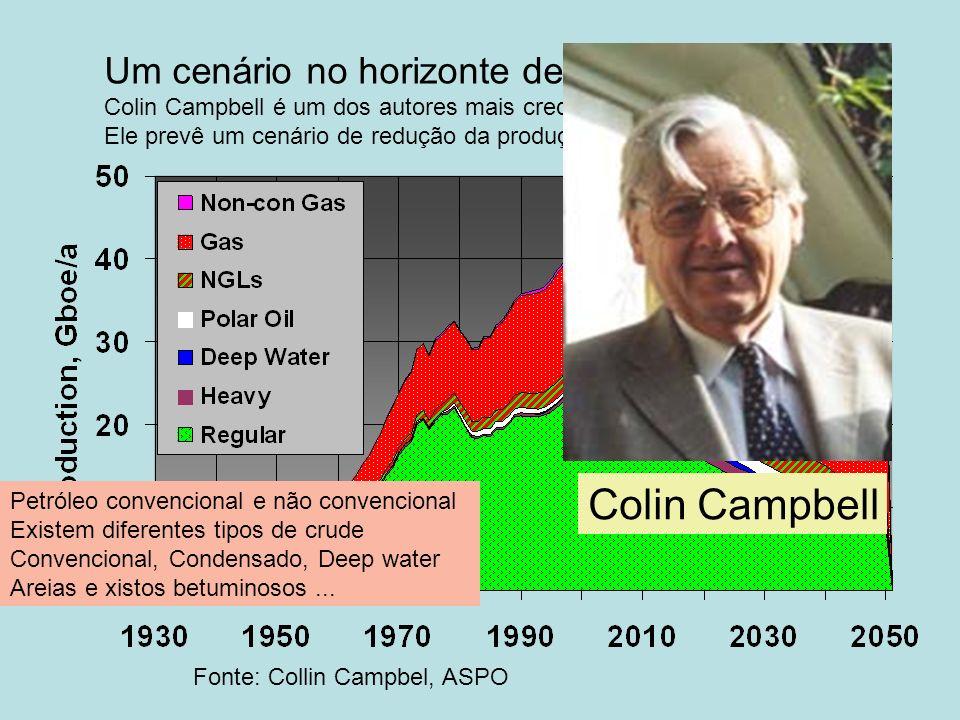 Fonte: Collin Campbel, ASPO Um cenário no horizonte desta geração Colin Campbell é um dos autores mais credíveis preside à ASPO Ele prevê um cenário d