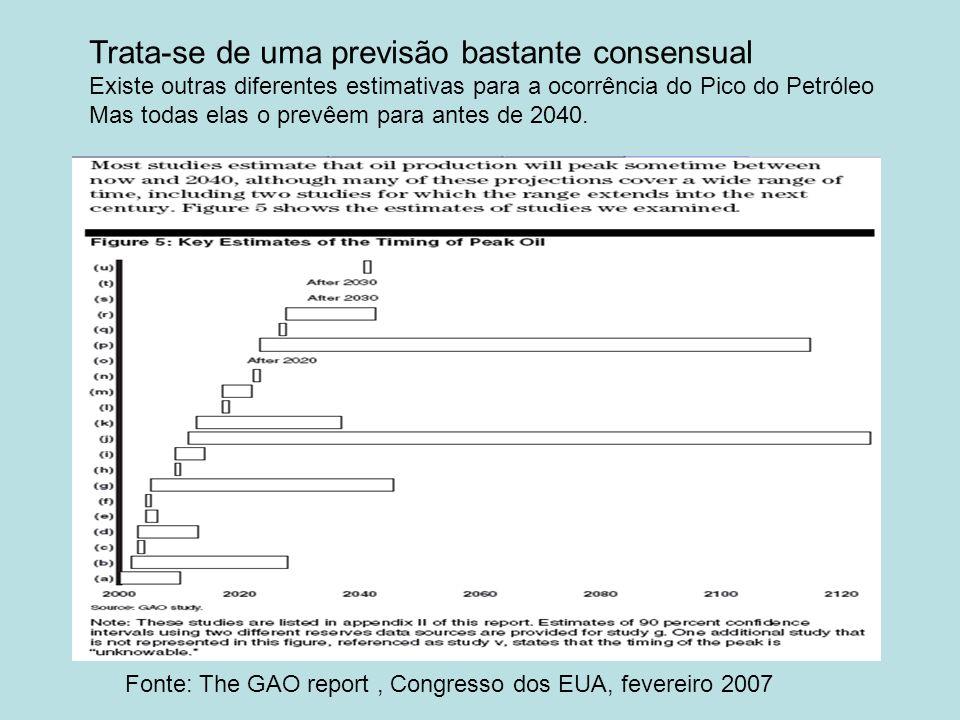 Fonte: The GAO report, Congresso dos EUA, fevereiro 2007 Trata-se de uma previsão bastante consensual Existe outras diferentes estimativas para a ocor