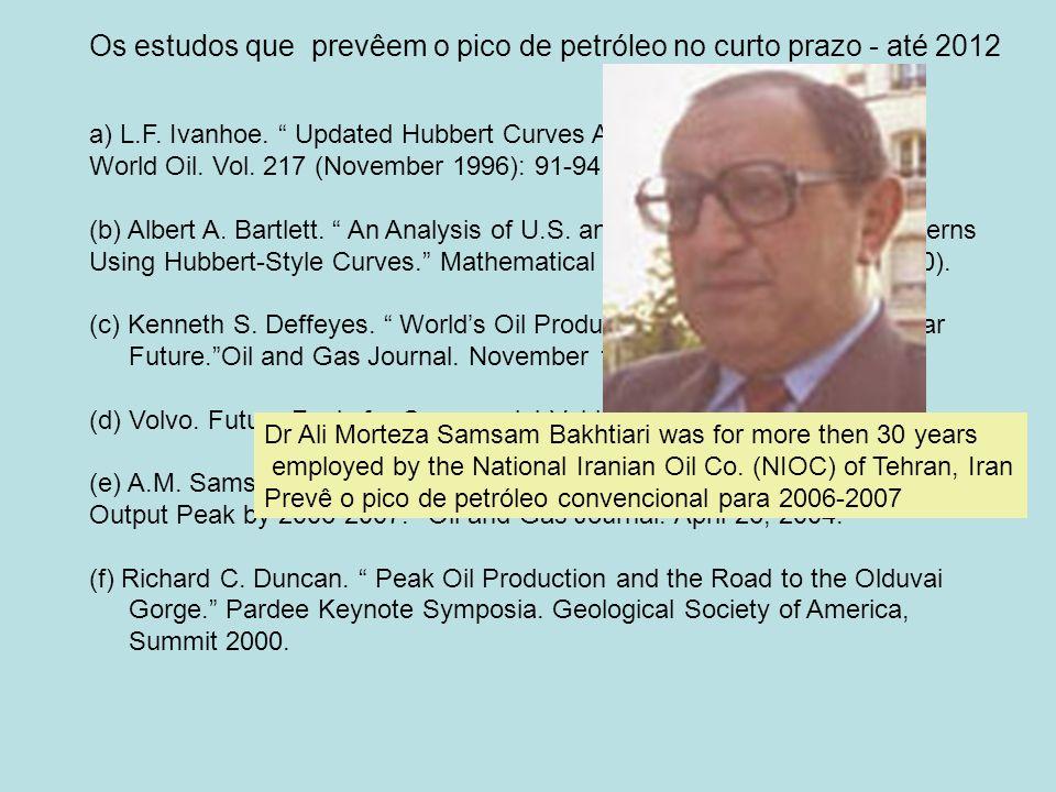 a) L.F. Ivanhoe. Updated Hubbert Curves Analyze World Oil Supply. World Oil. Vol. 217 (November 1996): 91-94. (b) Albert A. Bartlett. An Analysis of U