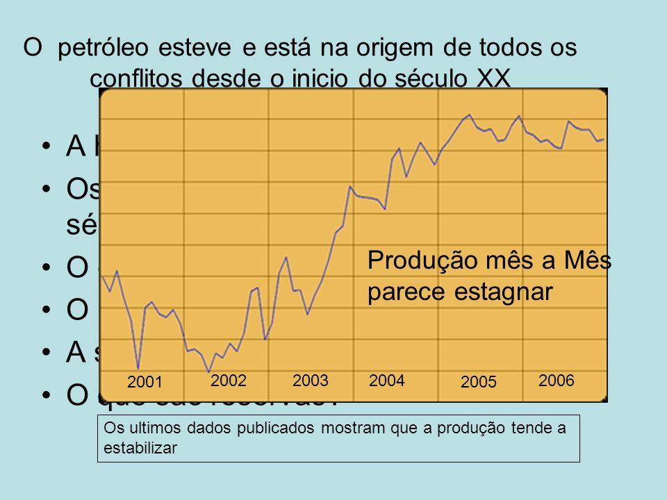 O petróleo esteve e está na origem de todos os conflitos desde o inicio do século XX A história do petróleo Os conflitos as guerras mundiais do século