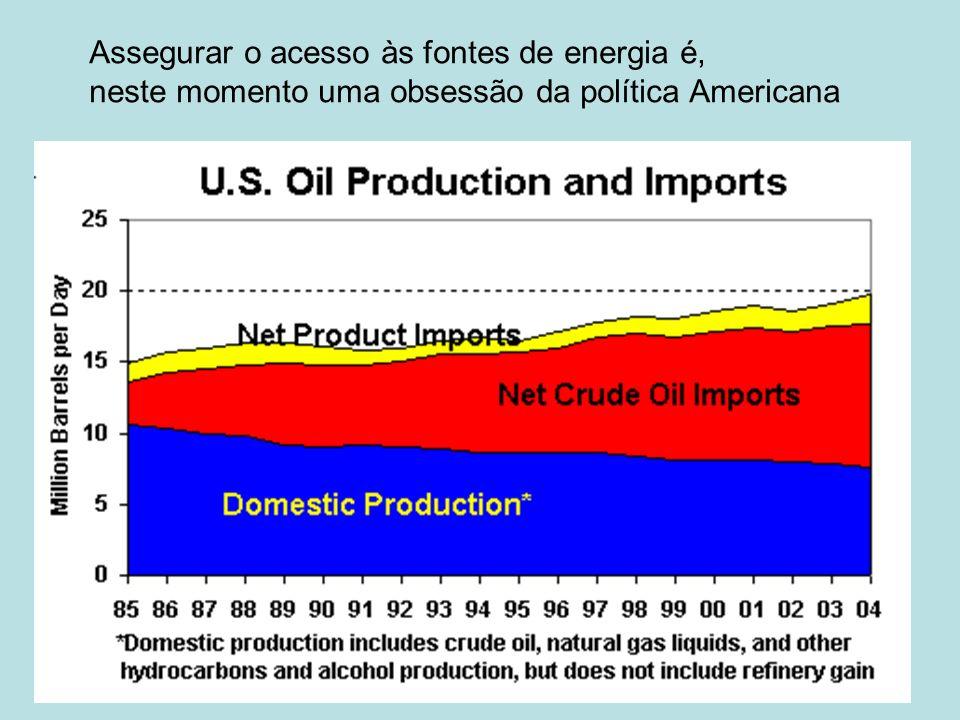 Assegurar o acesso às fontes de energia é, neste momento uma obsessão da política Americana