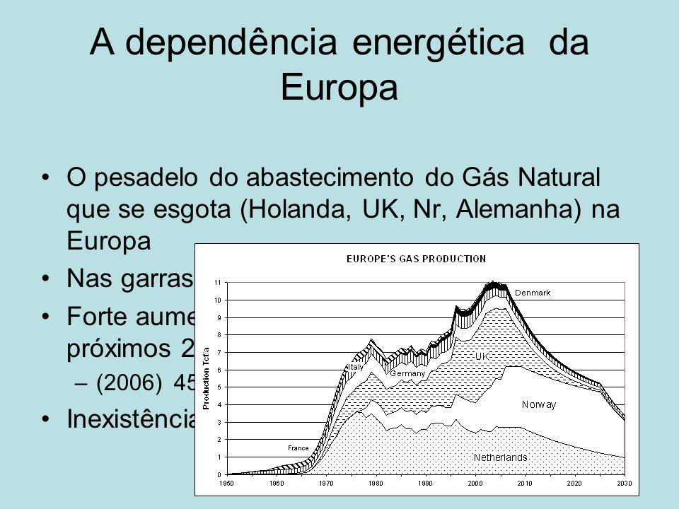 A dependência energética da Europa O pesadelo do abastecimento do Gás Natural que se esgota (Holanda, UK, Nr, Alemanha) na Europa Nas garras do urso!