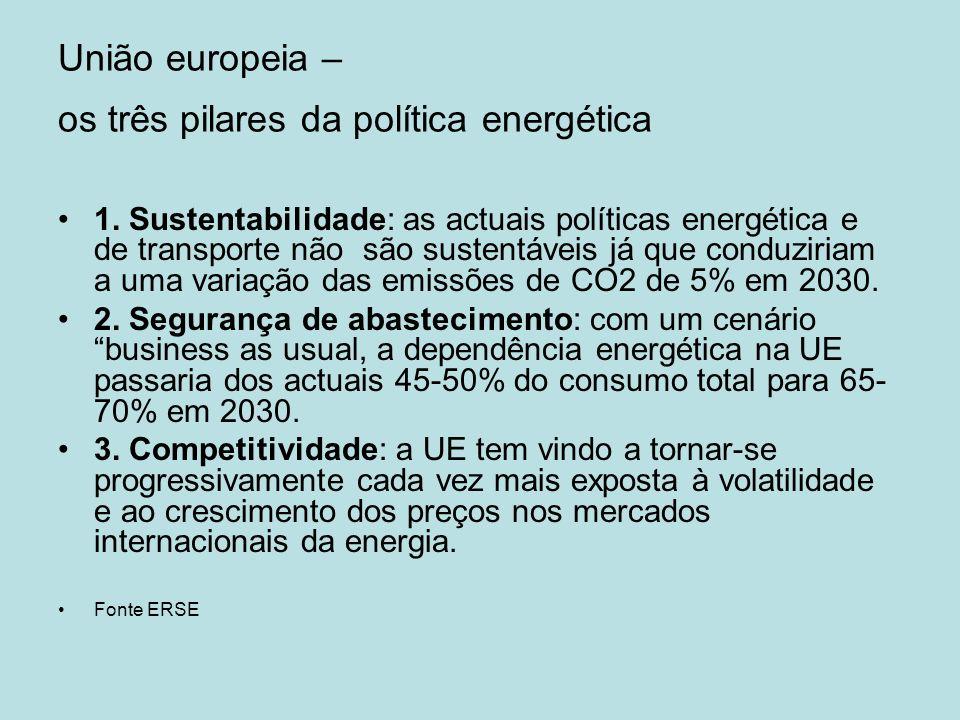 União europeia – os três pilares da política energética 1. Sustentabilidade: as actuais políticas energética e de transporte não são sustentáveis já q