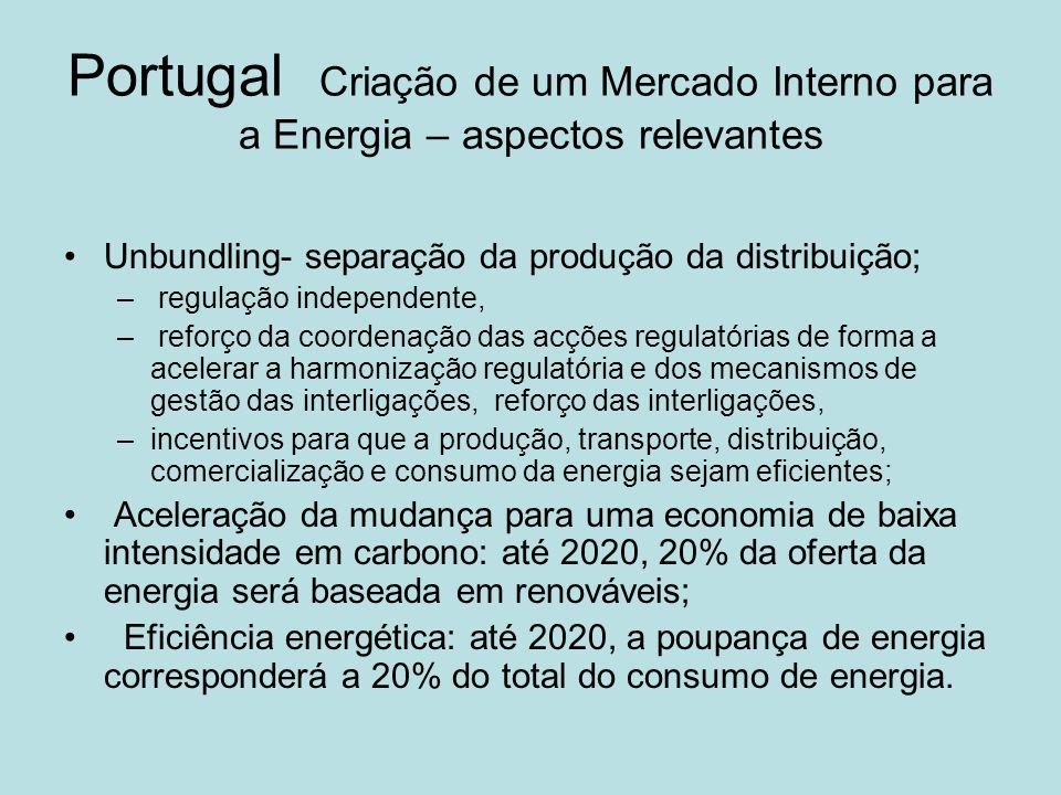 Portugal Criação de um Mercado Interno para a Energia – aspectos relevantes Unbundling- separação da produção da distribuição; – regulação independent