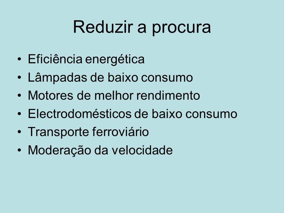 Reduzir a procura Eficiência energética Lâmpadas de baixo consumo Motores de melhor rendimento Electrodomésticos de baixo consumo Transporte ferroviár