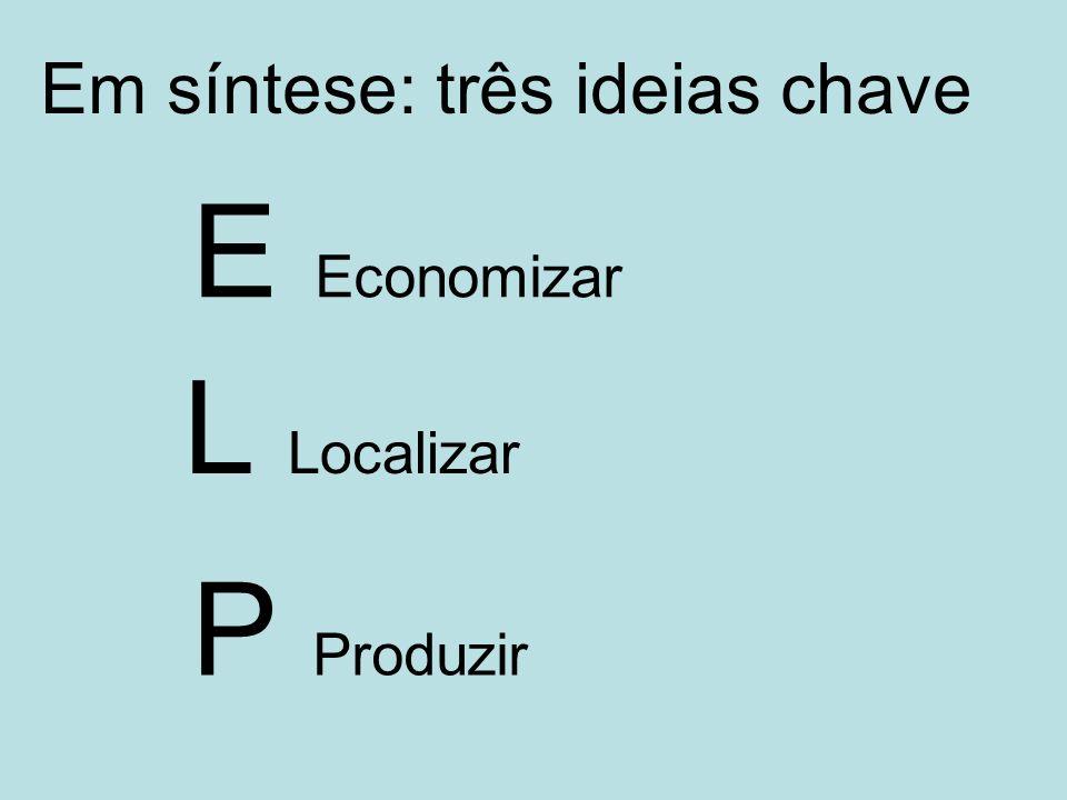 Em síntese: três ideias chave E Economizar L Localizar P Produzir