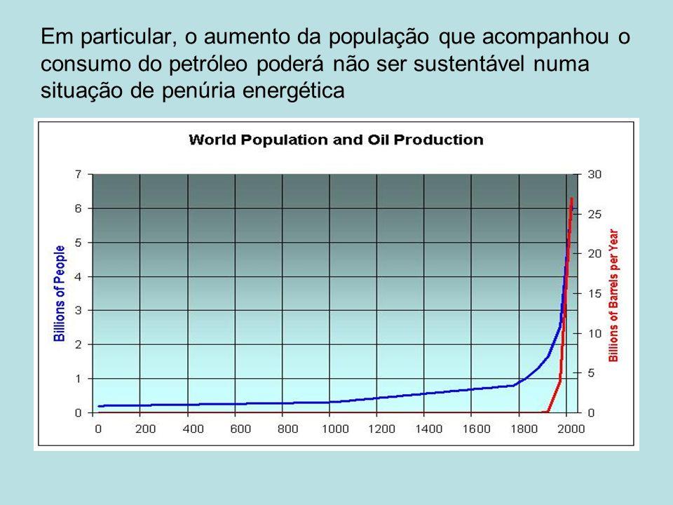 A dependência energética da Europa O pesadelo do abastecimento do Gás Natural que se esgota (Holanda, UK, Nr, Alemanha) na Europa Nas garras do urso.
