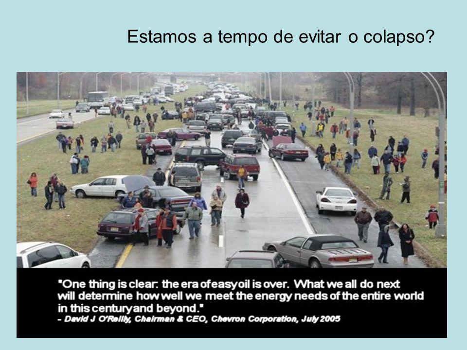 . Peninsula Ibérica : dependencia total do exterior em Petróleo
