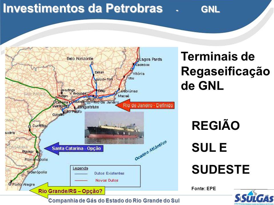 Companhia de Gás do Estado do Rio Grande do Sul Investimentos da Petrobras - GNL Terminais de Regaseificação de GNL REGIÃO SUL E SUDESTE Fonte: EPE Ri