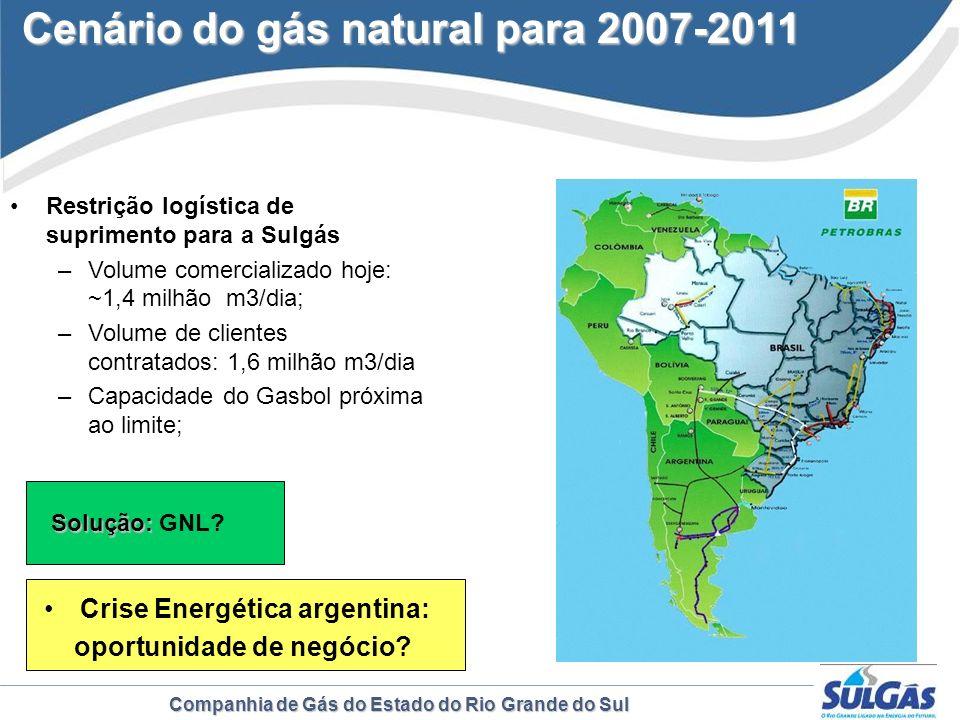 Companhia de Gás do Estado do Rio Grande do Sul Solução: Solução: GNL? Cenário do gás natural para 2007-2011 Cenário do gás natural para 2007-2011 Res