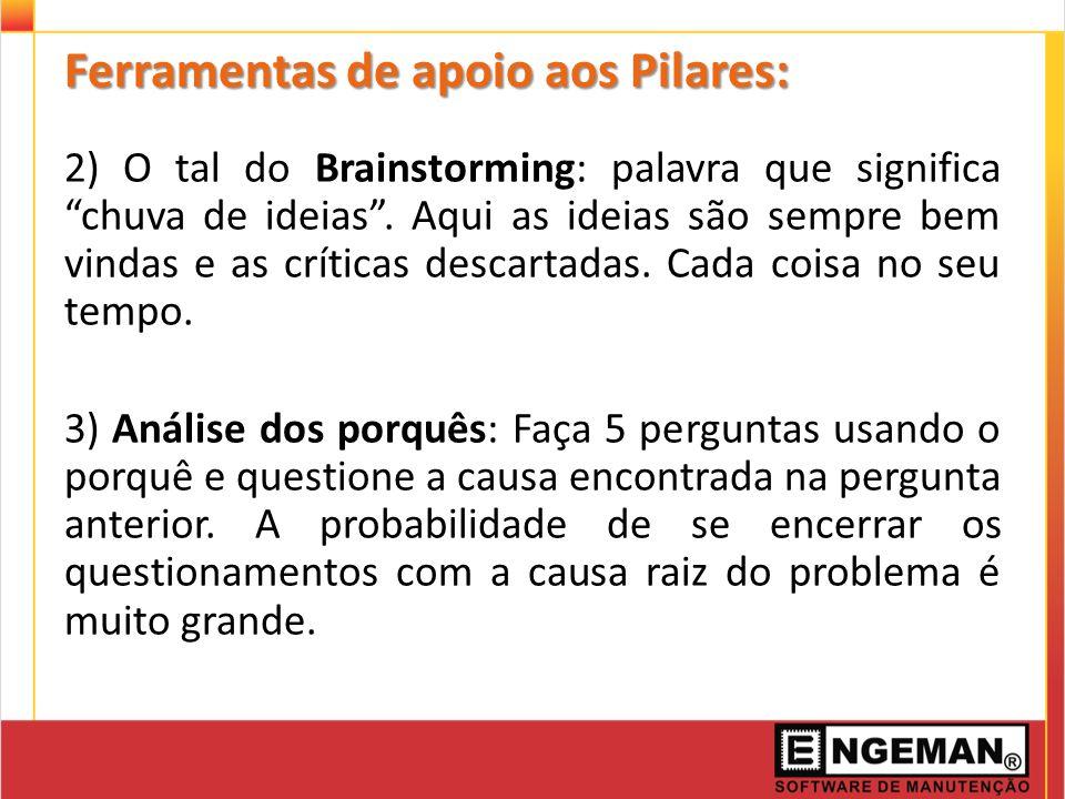 2) O tal do Brainstorming: palavra que significa chuva de ideias.