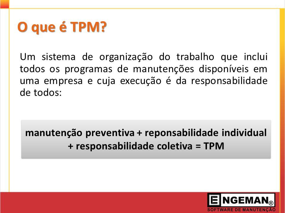 manutenção preventiva + reponsabilidade individual + responsabilidade coletiva = TPM Um sistema de organização do trabalho que inclui todos os programas de manutenções disponíveis em uma empresa e cuja execução é da responsabilidade de todos: O que é TPM?