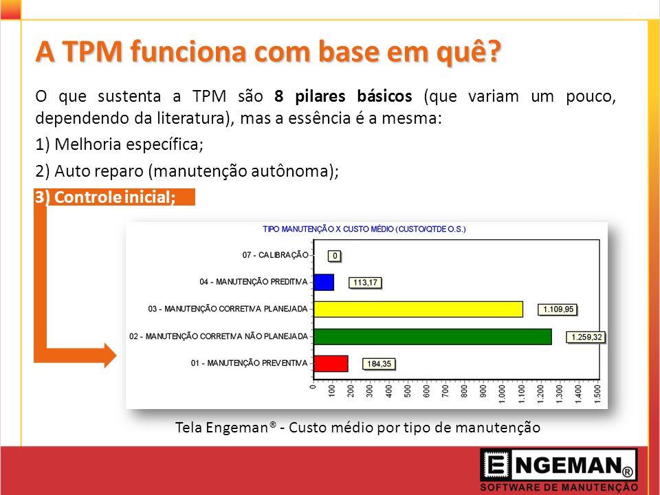 A TPM funciona com base em quê? O que sustenta a TPM são 8 pilares básicos (que variam um pouco, dependendo da literatura), mas a essência é a mesma: