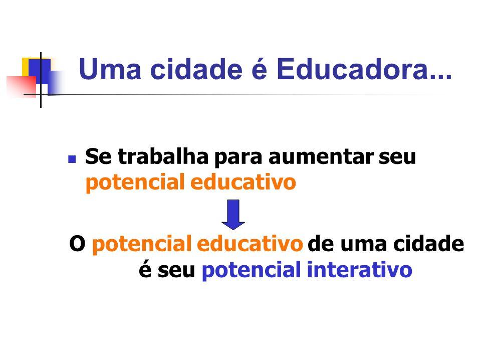 Uma cidade é Educadora... Se trabalha para aumentar seu potencial educativo O potencial educativo de uma cidade é seu potencial interativo