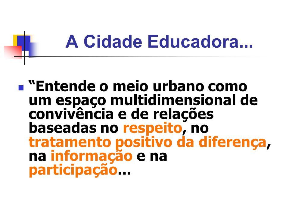 A Cidade Educadora... Entende o meio urbano como um espaço multidimensional de convivência e de relações baseadas no respeito, no tratamento positivo