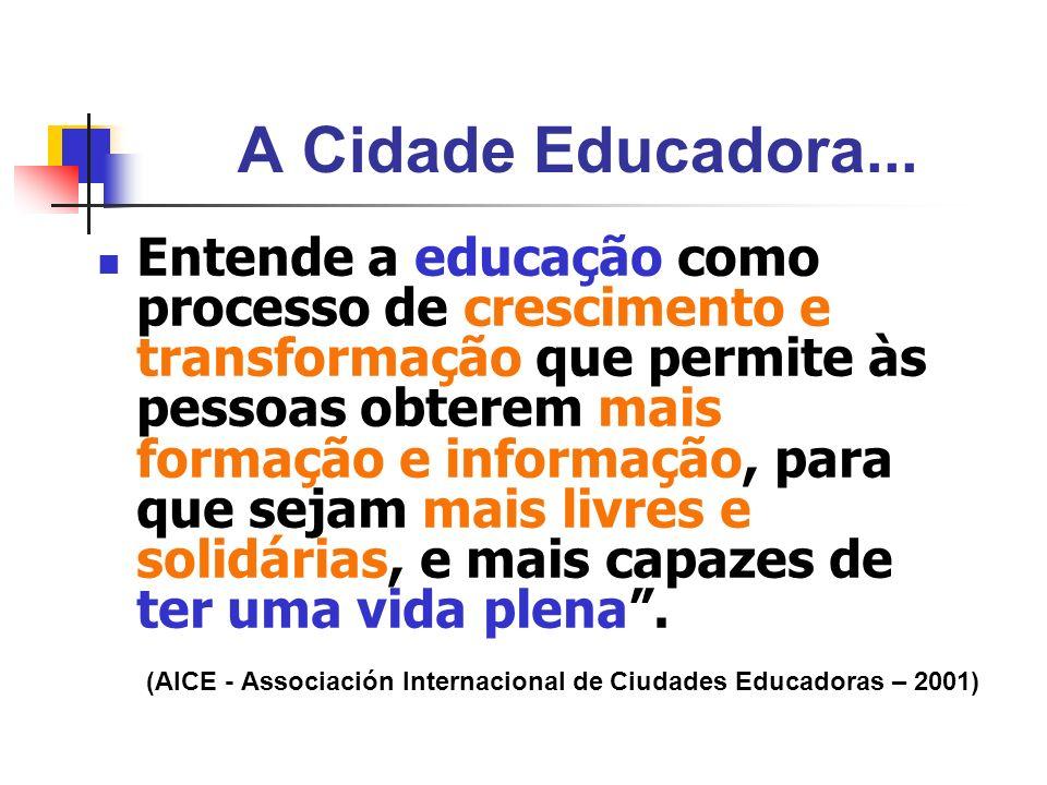 A Cidade Educadora... Entende a educação como processo de crescimento e transformação que permite às pessoas obterem mais formação e informação, para