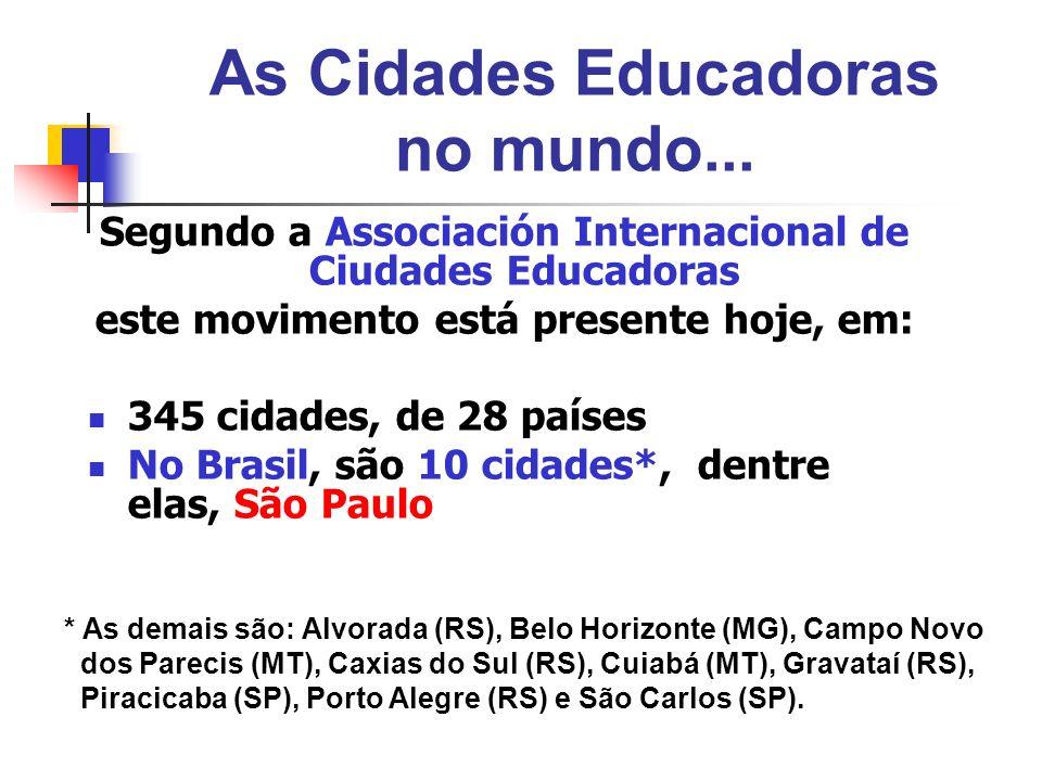 As Cidades Educadoras no mundo... Segundo a Associación Internacional de Ciudades Educadoras este movimento está presente hoje, em: 345 cidades, de 28