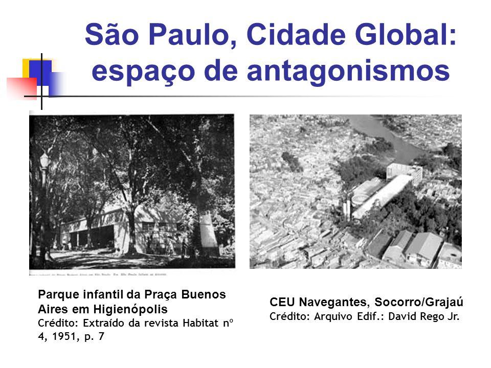 São Paulo, Cidade Global: espaço de antagonismos Parque infantil da Praça Buenos Aires em Higienópolis Crédito: Extraído da revista Habitat nº 4, 1951