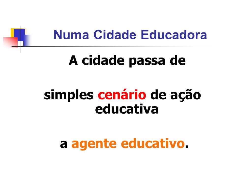 Numa Cidade Educadora A cidade passa de simples cenário de ação educativa a agente educativo.