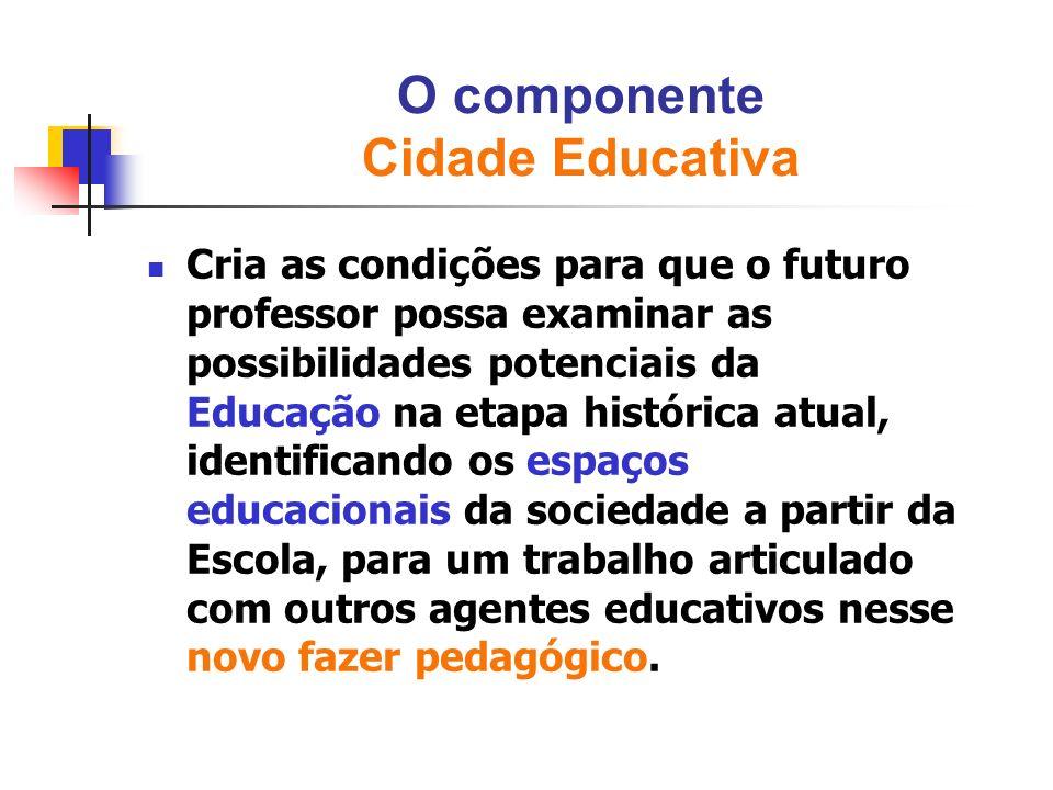 O componente Cidade Educativa Cria as condições para que o futuro professor possa examinar as possibilidades potenciais da Educação na etapa histórica