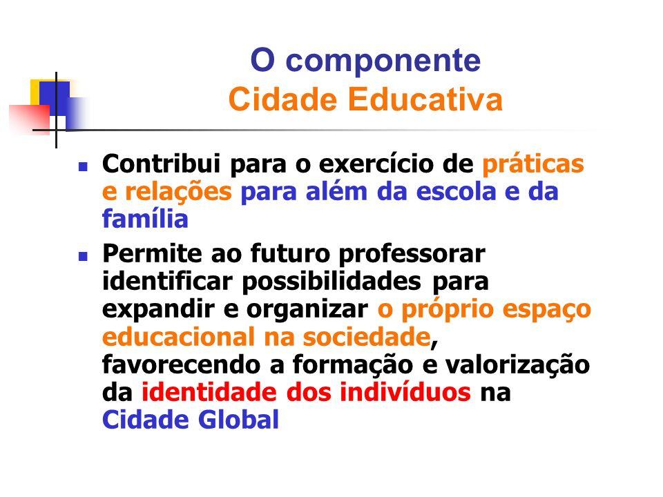 O componente Cidade Educativa Contribui para o exercício de práticas e relações para além da escola e da família Permite ao futuro professorar identif