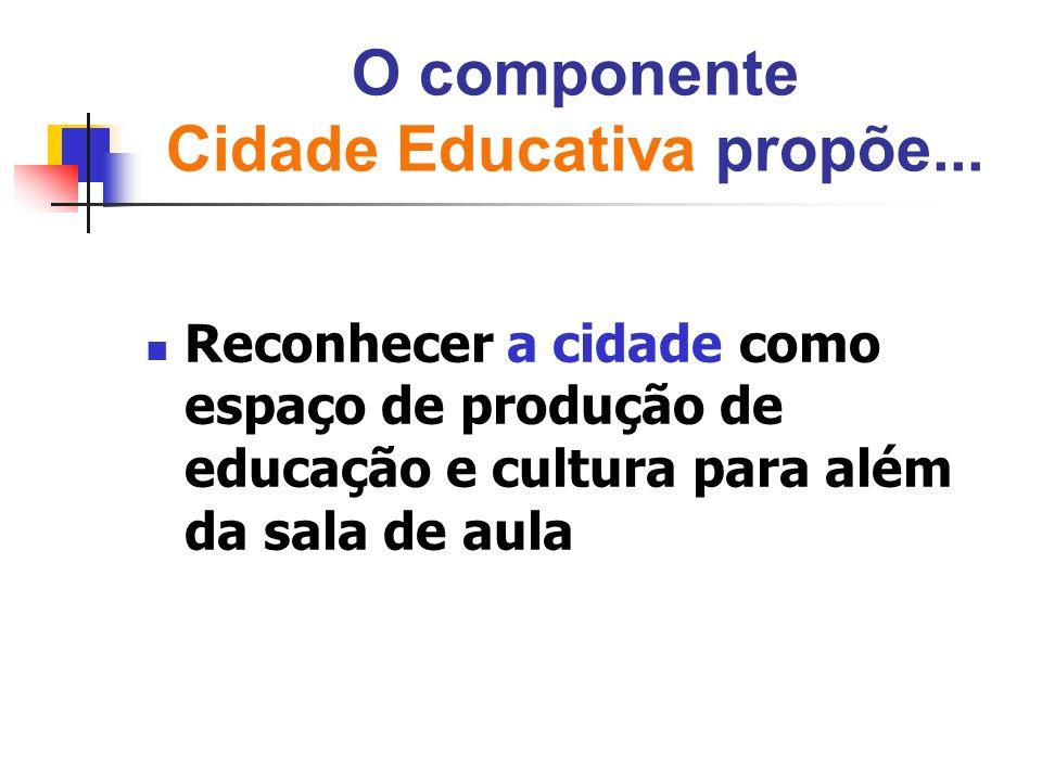 O componente Cidade Educativa propõe... Reconhecer a cidade como espaço de produção de educação e cultura para além da sala de aula