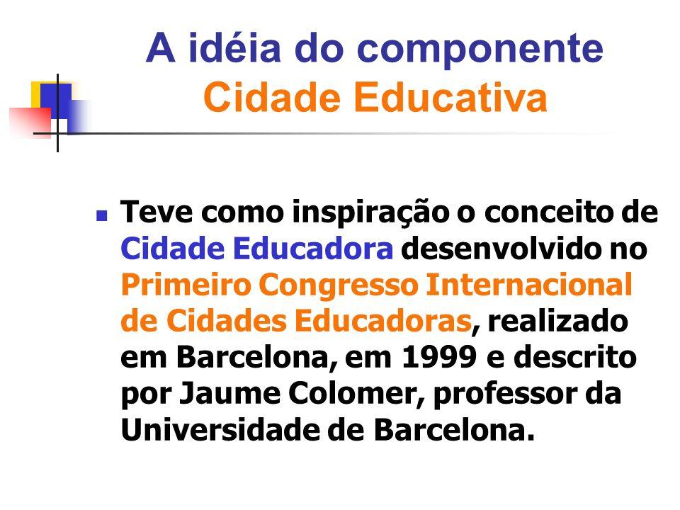 A idéia do componente Cidade Educativa Teve como inspiração o conceito de Cidade Educadora desenvolvido no Primeiro Congresso Internacional de Cidades