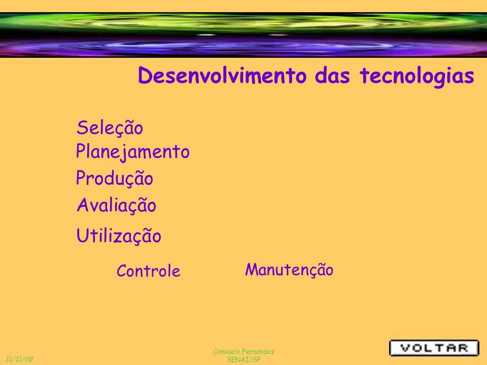 11/11/08 Consuelo Fernandez SENAI/SP Planejamento Utilização Seleção Produção Avaliação Controle Manutenção Desenvolvimento das tecnologias