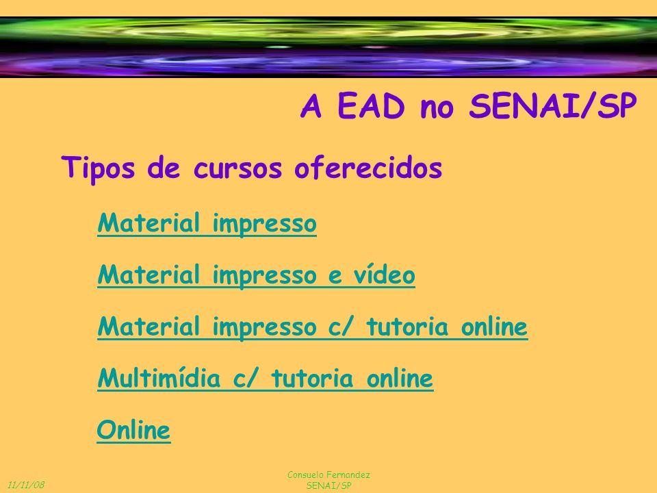 11/11/08 Consuelo Fernandez SENAI/SP A EAD no SENAI/SP Tipos de cursos oferecidos Multimídia c/ tutoria online Online Material impresso e vídeo Materi