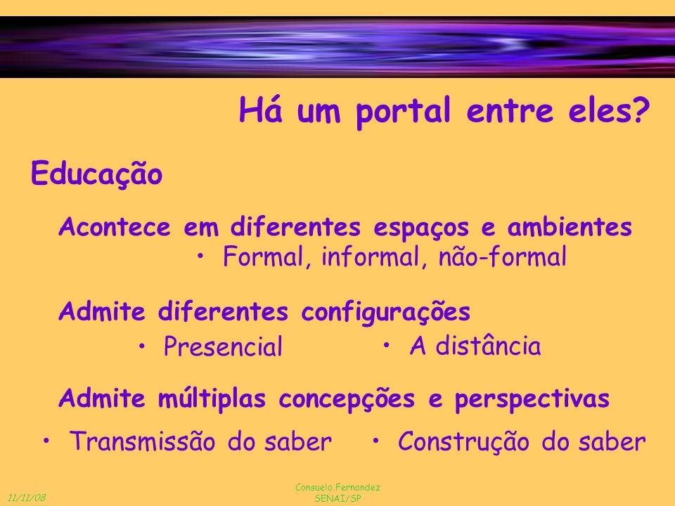 11/11/08 Consuelo Fernandez SENAI/SP Há um portal entre eles? Educação Acontece em diferentes espaços e ambientes Transmissão do saber Admite múltipla