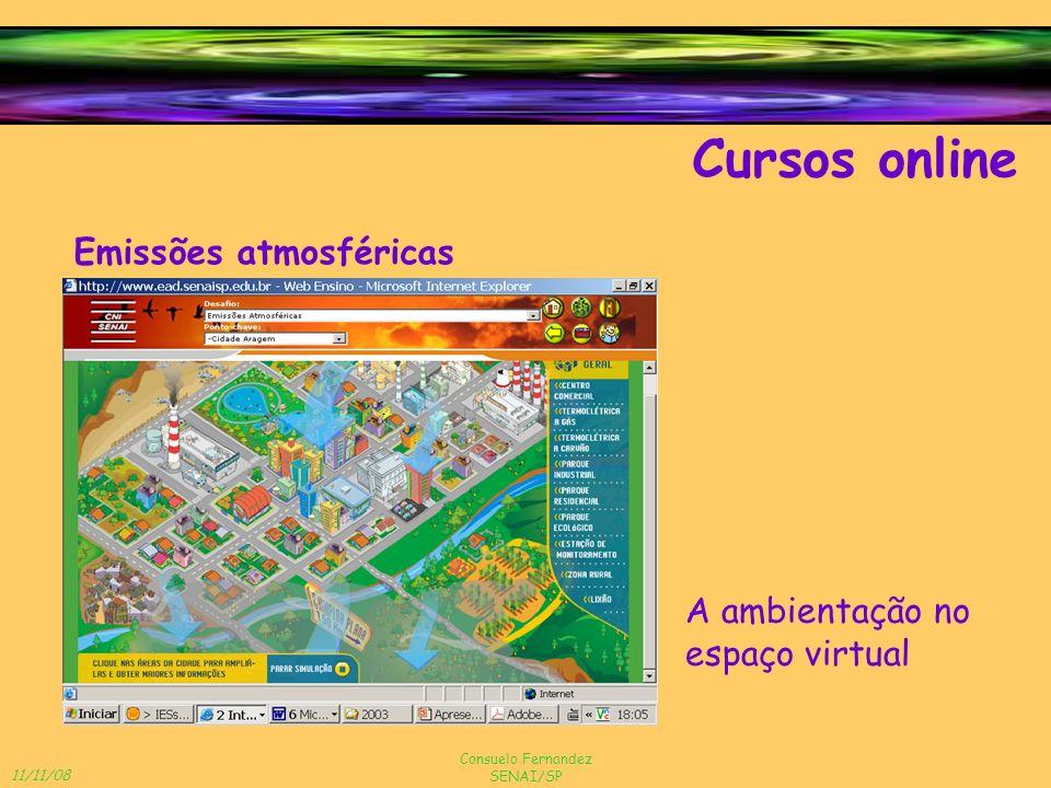 11/11/08 Consuelo Fernandez SENAI/SP Cursos online Emissões atmosféricas A ambientação no espaço virtual