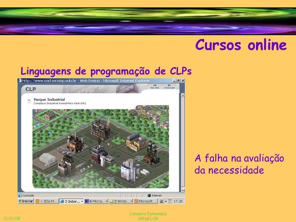 11/11/08 Consuelo Fernandez SENAI/SP Cursos online Linguagens de programação de CLPs A falha na avaliação da necessidade