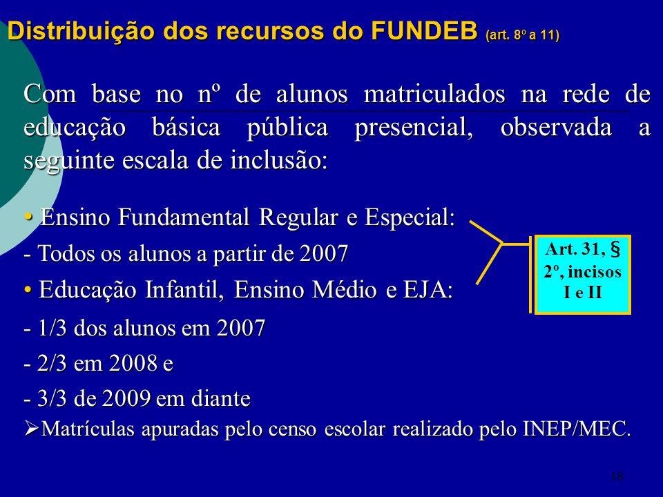 18 Distribuição dos recursos do FUNDEB (art. 8º a 11) Com base no nº de alunos matriculados na rede de educação básica pública presencial, observada a