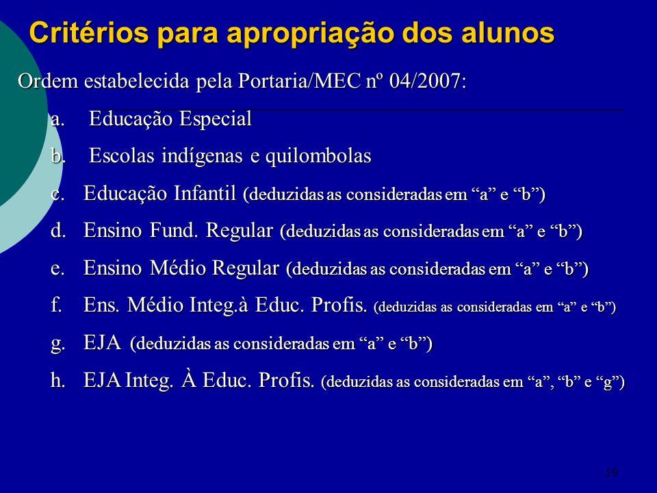 19 Critérios para apropriação dos alunos Ordem estabelecida pela Portaria/MEC nº 04/2007: a. Educação Especial b. Escolas indígenas e quilombolas c.Ed