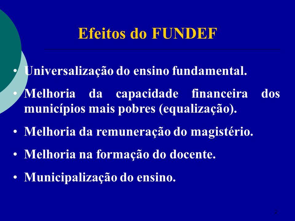 2 Efeitos do FUNDEF Universalização do ensino fundamental. Melhoria da capacidade financeira dos municípios mais pobres (equalização). Melhoria da rem