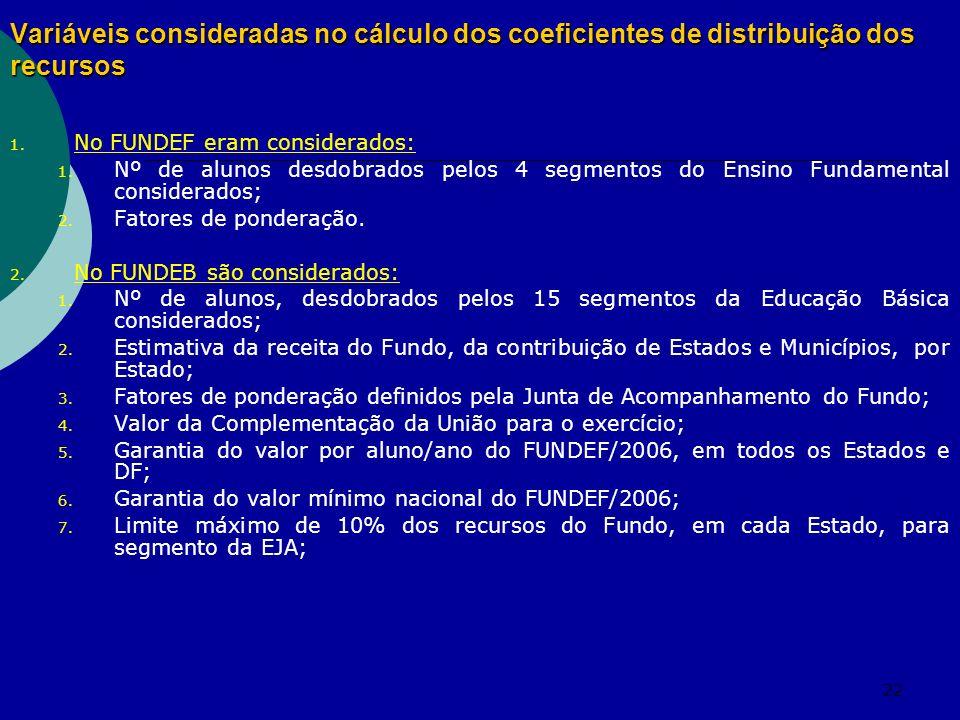 22 Variáveis consideradas no cálculo dos coeficientes de distribuição dos recursos 1. No FUNDEF eram considerados: 1. Nº de alunos desdobrados pelos 4