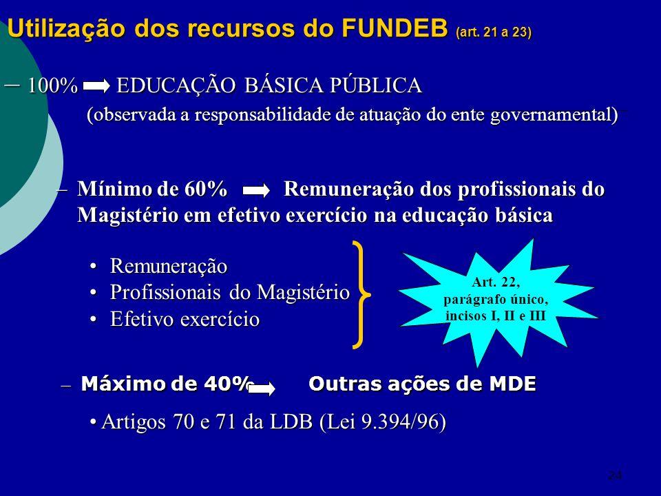 24 Utilização dos recursos do FUNDEB (art. 21 a 23) – Máximo de 40% Outras ações de MDE – 100% EDUCAÇÃO BÁSICA PÚBLICA (observada a responsabilidade d