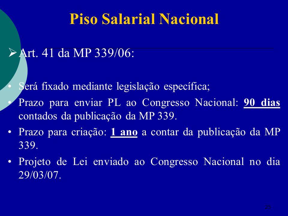 25 Piso Salarial Nacional Art. 41 da MP 339/06: Será fixado mediante legislação específica; Prazo para enviar PL ao Congresso Nacional: 90 dias contad