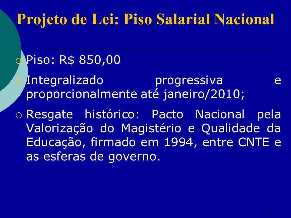 26 Piso: R$ 850,00 Integralizado progressiva e proporcionalmente até janeiro/2010; Resgate histórico: Pacto Nacional pela Valorização do Magistério e Qualidade da Educação, firmado em 1994, entre CNTE e as esferas de governo.
